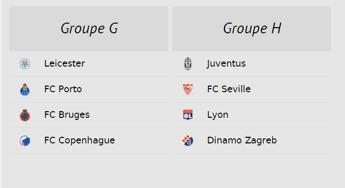 Tirage Au Sort Ligue Des Champions Twitter: Le Tirage Au Sort Des Poules De La Ligue Des Champions