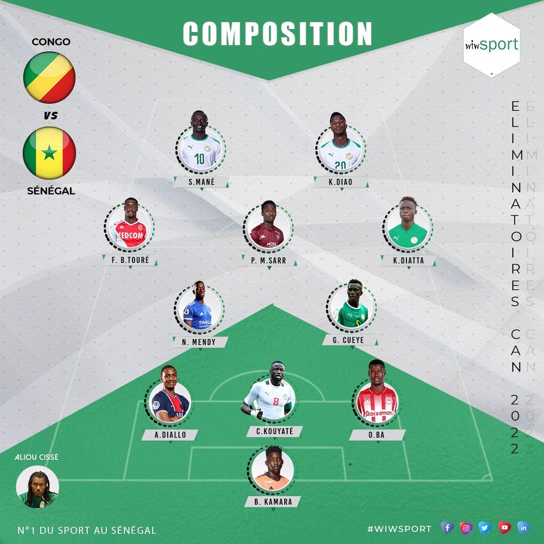 Onze de départ de Aliou Cissé