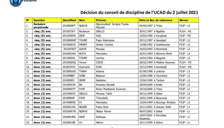 La liste des étudiants sanctionnés par le conseil de discipline de l'Ucad (1)